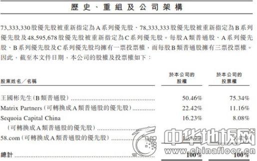 土巴兔赴港IPO:2018上半年亏损逾6亿腐蚀试验箱